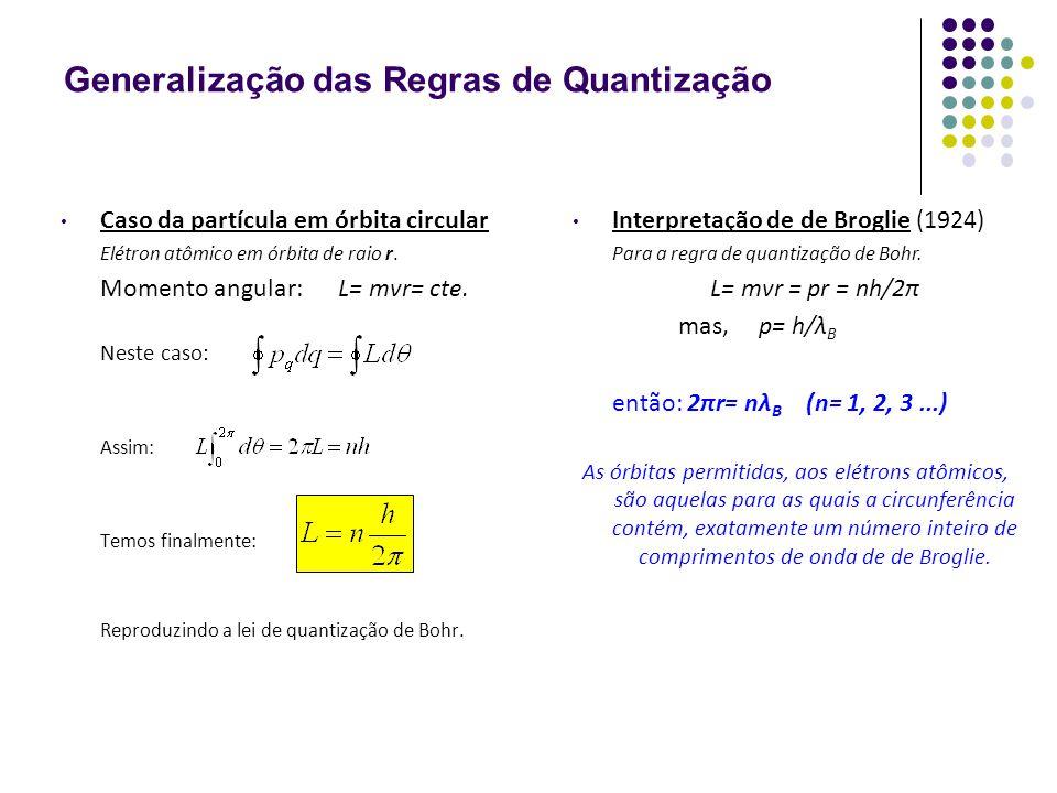Generalização das Regras de Quantização Caso da partícula em órbita circular Elétron atômico em órbita de raio r.