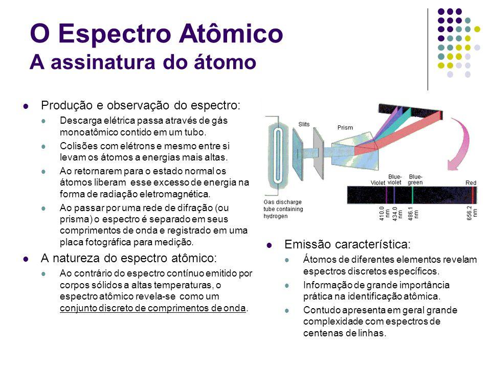 O Espectro Atômico A assinatura do átomo Produção e observação do espectro: Descarga elétrica passa através de gás monoatômico contido em um tubo.