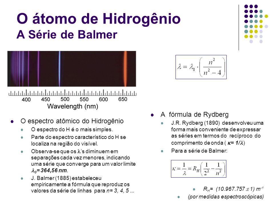 O átomo de Hidrogênio A Série de Balmer O espectro atômico do Hidrogênio O espectro do H é o mais simples.