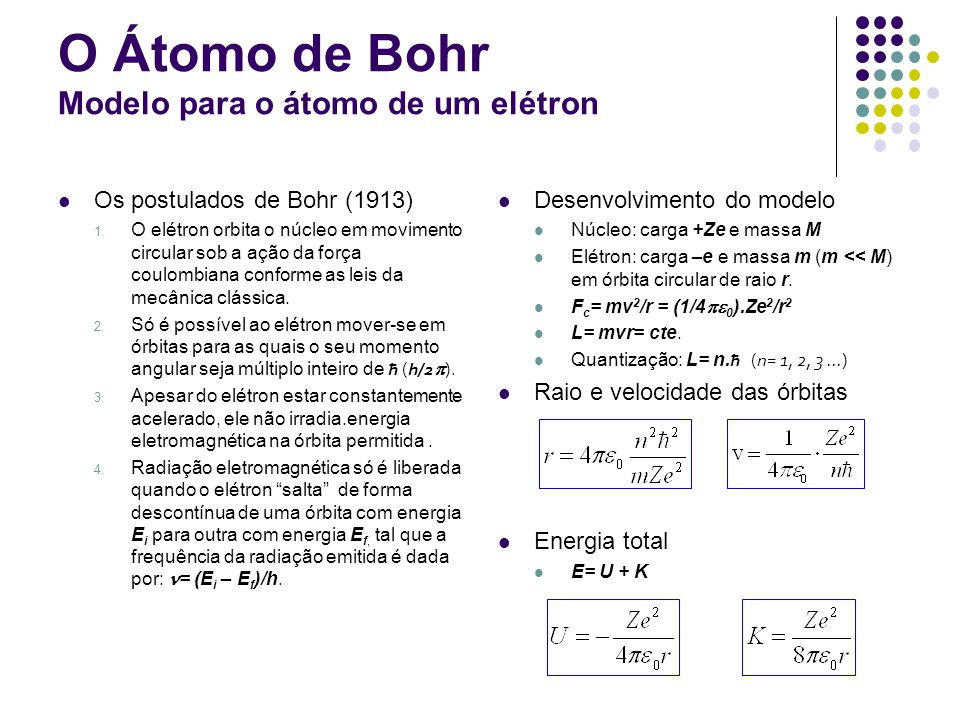 A solução de Bohr Átomo nuclear estável e espectro explicados Níveis discretos de energia O Espectro atômico discreto Salto quântico do nível n i n f Constante de Rydberg calculada pelo modelo para o H, com os valores conhecidos das constantes universais: