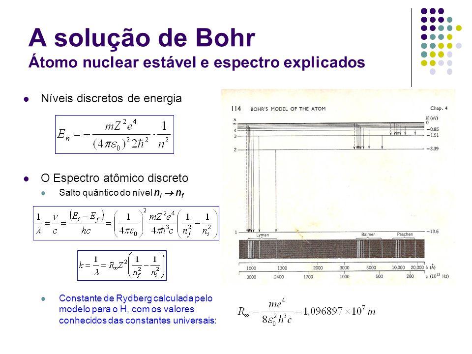 A solução de Bohr A precisão do modelo para o átomo de Hidrogênio Núcleo de massa finita Até para o H (M 2000.m), a aproximação M é bastante razoável.
