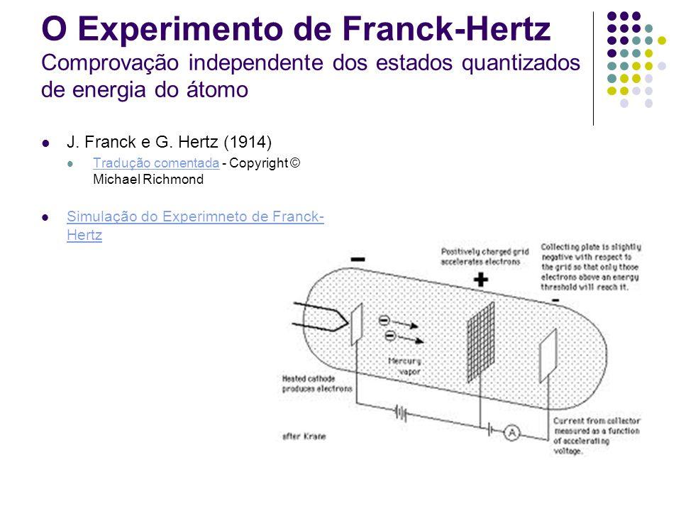 Generalização das Regras de Quantização Casos particulares Planck: E= nh Bohr: L= nћ Regras de Wilson e Sommerfeld (1916) Para todo sistema físico, cujas coordenadas sejam funções periódicas do tempo, a condição de quantização de cada coordenada ser tal que: Sendo q a coordenada em questão e p q o momento associado a q.