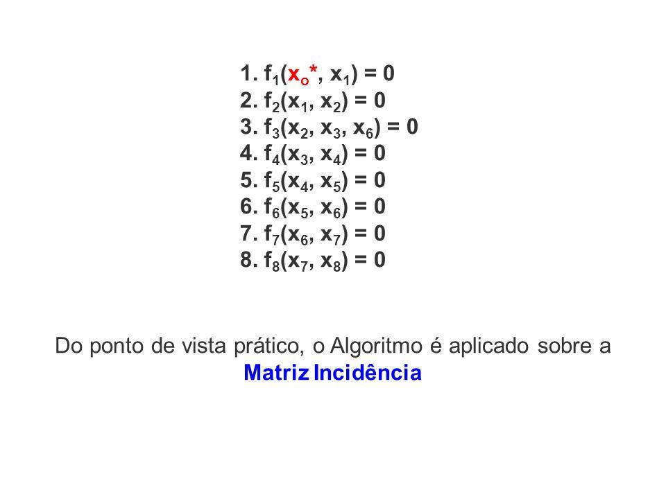 1. f 1 (x o *, x 1 ) = 0 2. f 2 (x 1, x 2 ) = 0 3. f 3 (x 2, x 3, x 6 ) = 0 4. f 4 (x 3, x 4 ) = 0 5. f 5 (x 4, x 5 ) = 0 6. f 6 (x 5, x 6 ) = 0 7. f