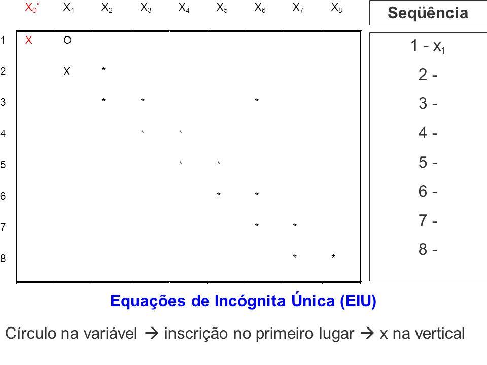 Seqüência 1 - x 1 2 - 3 - 4 - 5 - 6 - 7 - 8 - Equações de Incógnita Única (EIU) Círculo na variável inscrição no primeiro lugar x na vertical