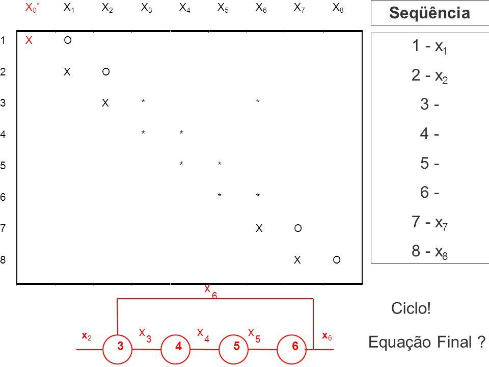 1 - x 1 2 - x 2 3 - 4 - 5 - 6 - 7 - x 7 8 - x 8 Seqüência Ciclo! Equação Final ? x 3456 x 3 x 4 x 5 6 x2x2 x6x6