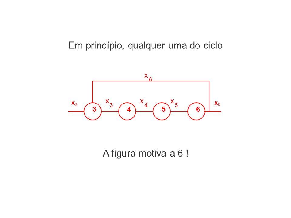 x 3456 x 3 x 4 x 5 6 x2x2 x6x6 Em princípio, qualquer uma do ciclo A figura motiva a 6 !