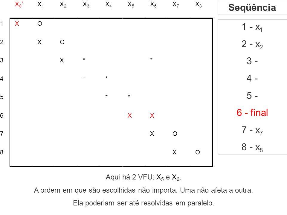 1 - x 1 2 - x 2 3 - 4 - 5 - 6 - final 7 - x 7 8 - x 8 Seqüência Aqui há 2 VFU: X 5 e X 6. A ordem em que são escolhidas não importa. Uma não afeta a o