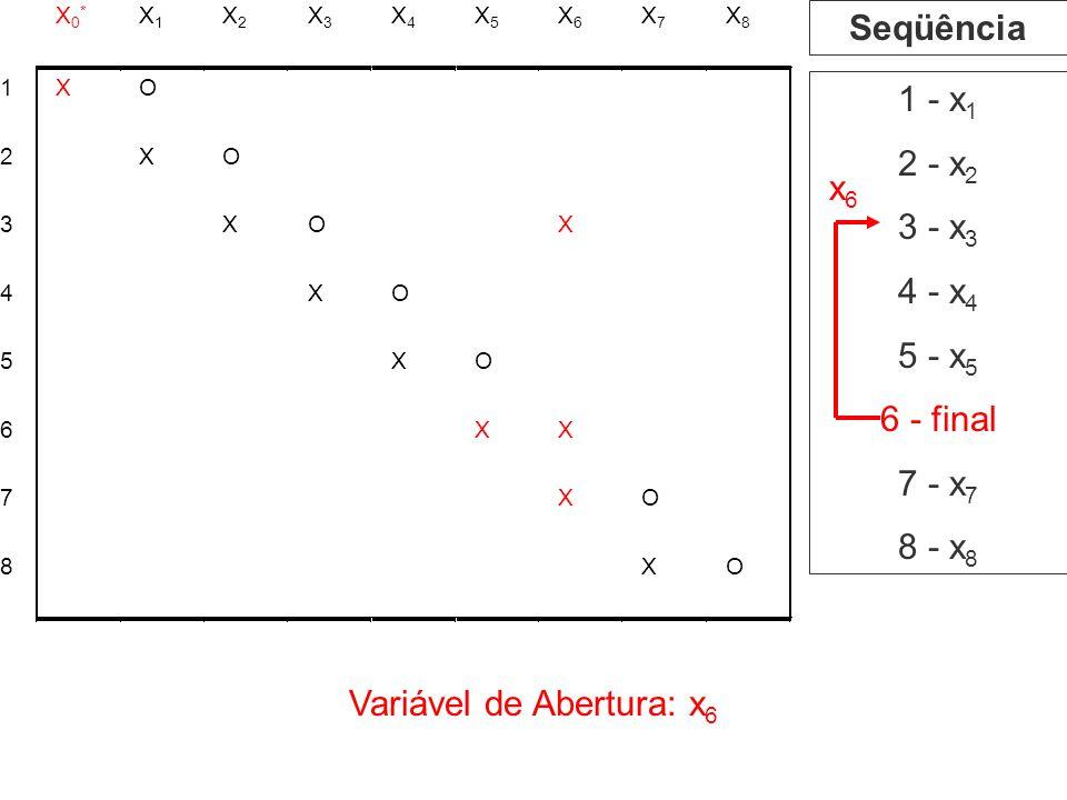 Variável de Abertura: x 6 1 - x 1 2 - x 2 3 - x 3 4 - x 4 5 - x 5 6 - final 7 - x 7 8 - x 8 x6x6 Seqüência