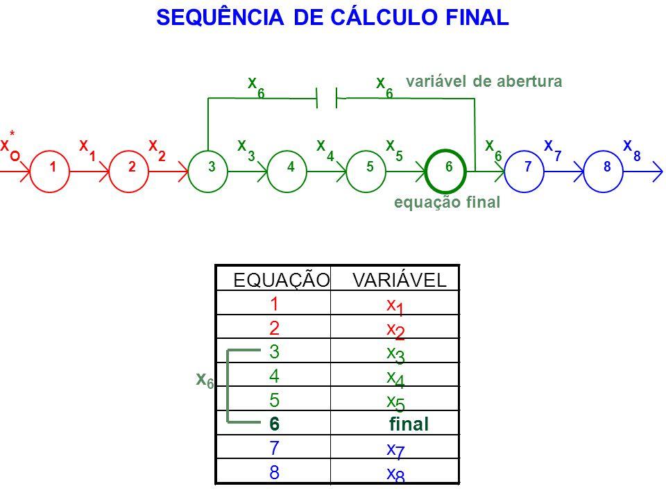 SEQUÊNCIA DE CÁLCULO FINAL EQUAÇÃOVARIÁVEL 1x 1 2x 2 3x 3 4x 4 5x 5 6 final 7x 7 8x 8 12345678 X O * X 1 X 2 X 3 X 4 X 5 X 6 X 7 X 8 X 6 X 6 variável