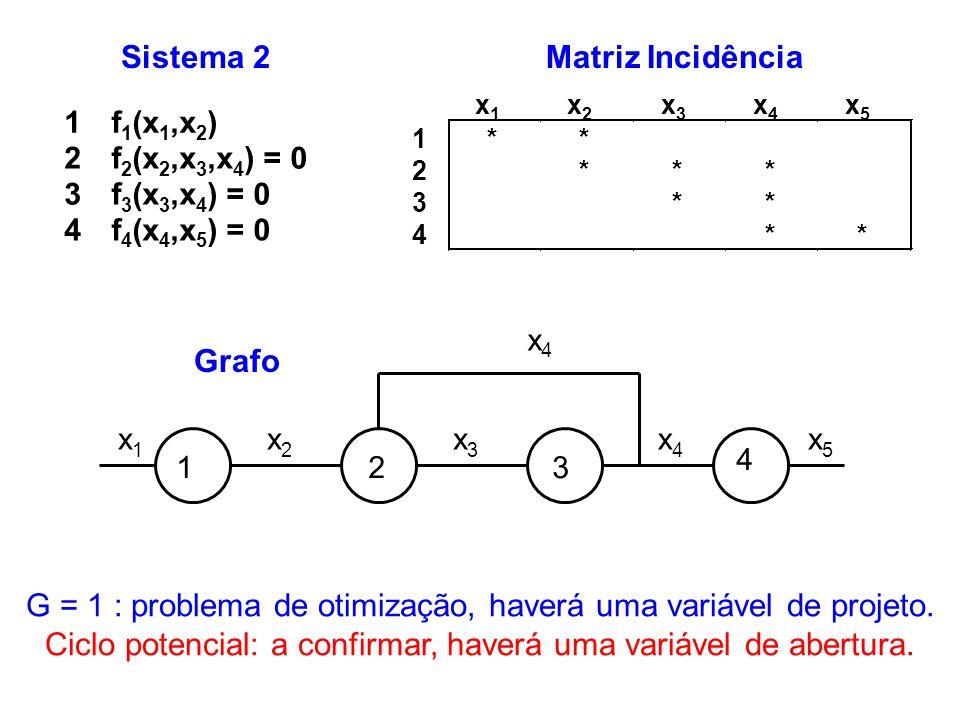 Sistema 2 1f 1 (x 1,x 2 ) 2f 2 (x 2,x 3,x 4 ) = 0 3f 3 (x 3,x 4 ) = 0 4f 4 (x 4,x 5 ) = 0 G = 1 : problema de otimização, haverá uma variável de proje