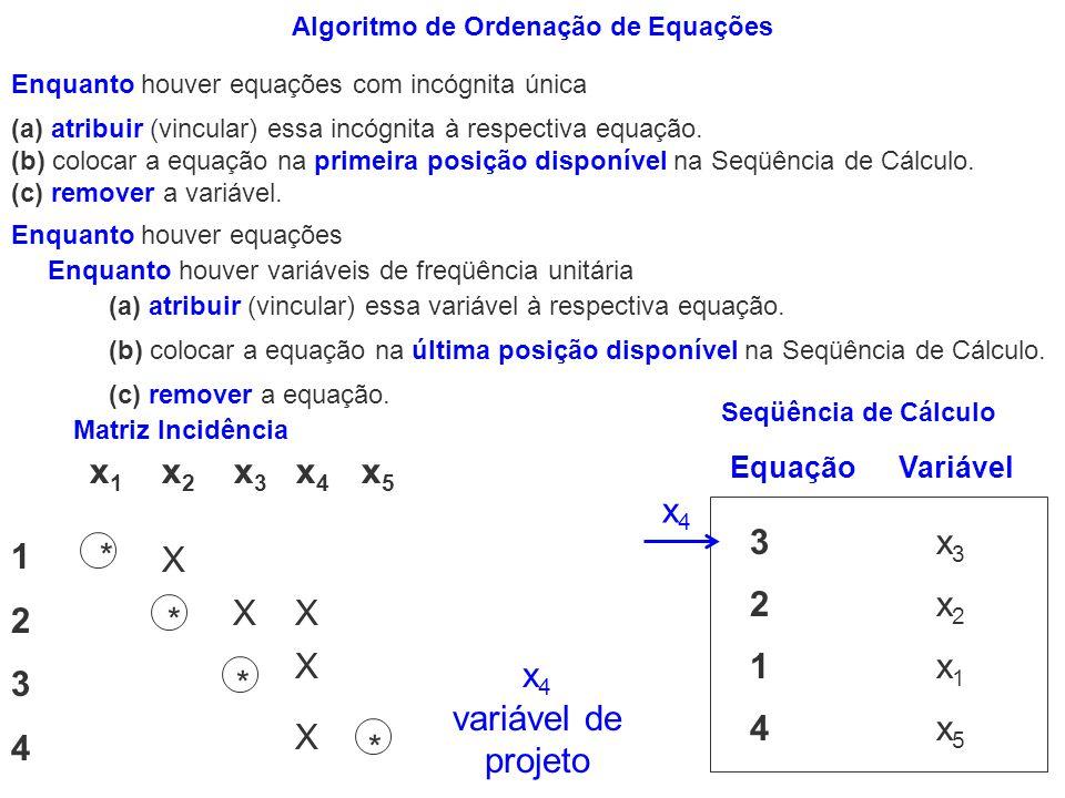 Algoritmo de Ordenação de Equações Enquanto houver equações com incógnita única (a) atribuir (vincular) essa incógnita à respectiva equação. (b) coloc
