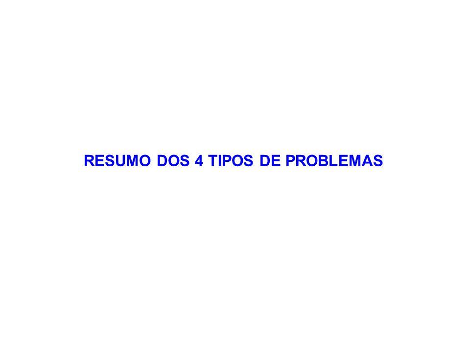 RESUMO DOS 4 TIPOS DE PROBLEMAS