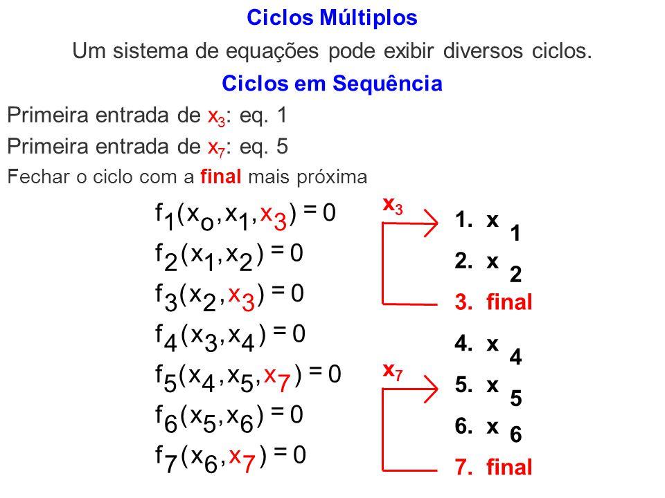 Ciclos Múltiplos f 1 (x o,x 1,x 3 )0 f 2 (x 1,x 2 )0 f 3 (x 2,x 3 )0 f 4 (x 3,x 4 )0 f 5 (x 4,x 5,x 7 )0 f 6 (x 5,x 6 )0 f 7 (x 6,x 7 )0 = = = = = = =