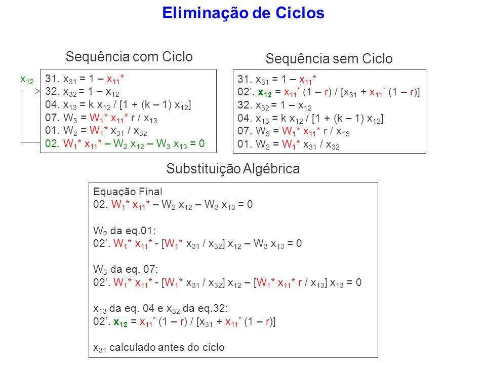 Eliminação de Ciclos 31. x 31 = 1 – x 11 * 32. x 32 = 1 – x 12 04. x 13 = k x 12 / [1 + (k – 1) x 12 ] 07. W 3 = W 1 * x 11 * r / x 13 01. W 2 = W 1 *