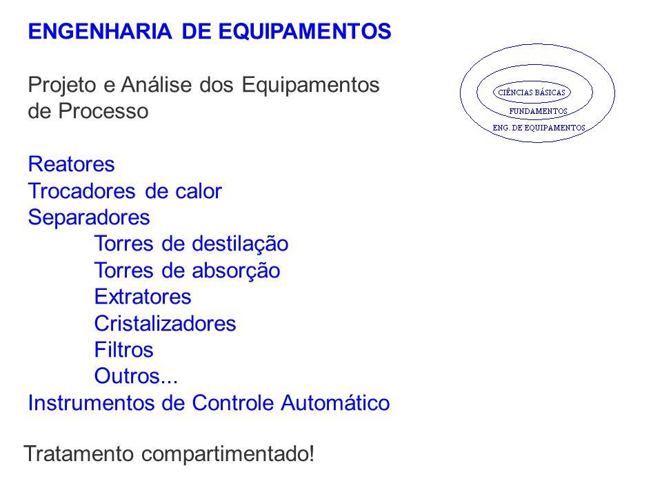 ENGENHARIA DE EQUIPAMENTOS Projeto e Análise dos Equipamentos de Processo Reatores Trocadores de calor Separadores Torres de destilação Torres de abso