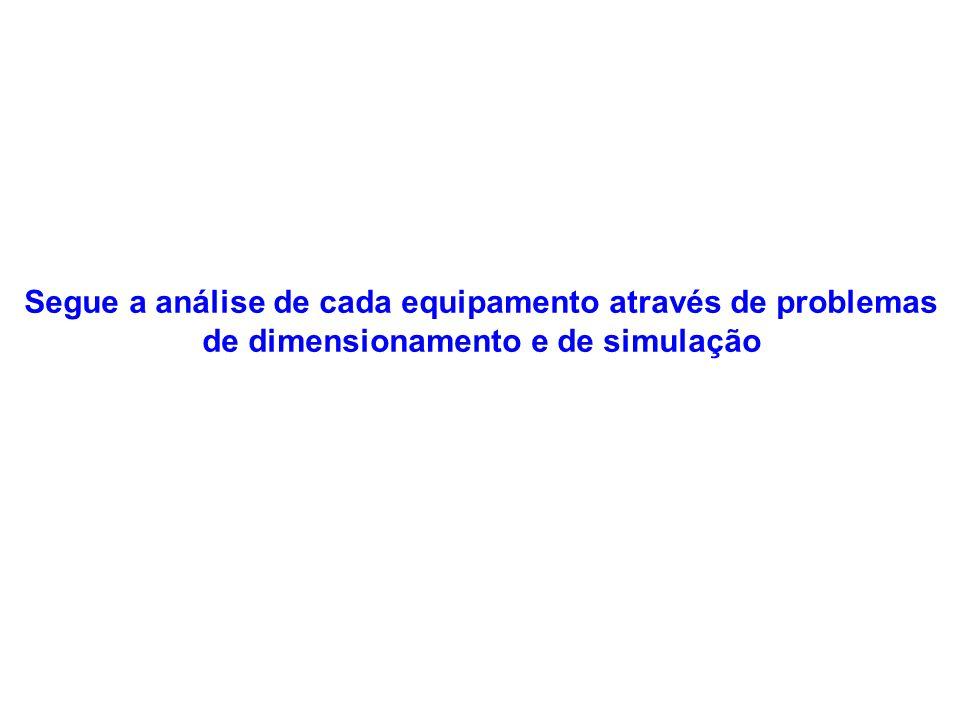 Segue a análise de cada equipamento através de problemas de dimensionamento e de simulação