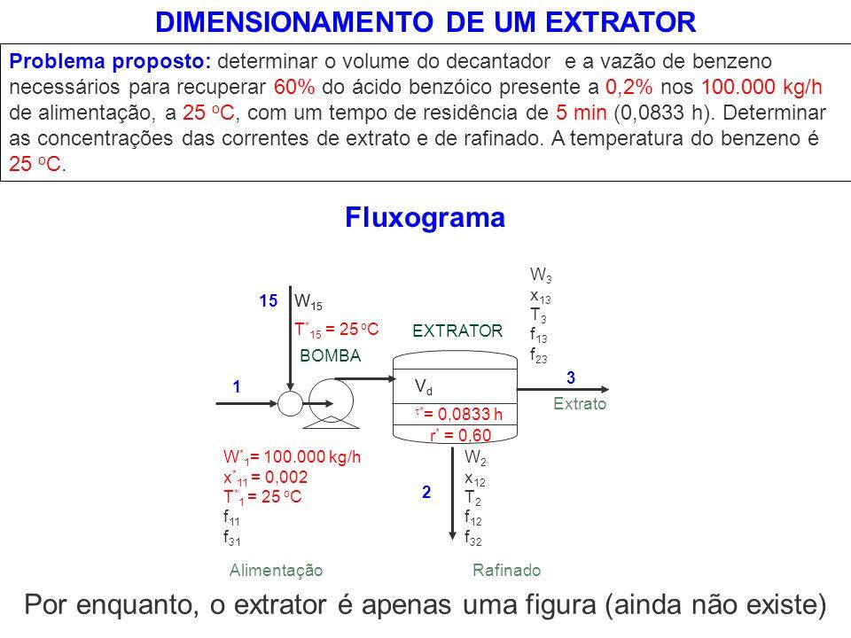 Problema proposto: determinar o volume do decantador e a vazão de benzeno necessários para recuperar 60% do ácido benzóico presente a 0,2% nos 100.000