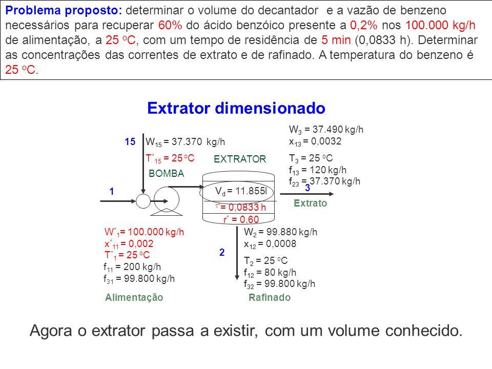 W * 1 = 100.000 kg/h x * 11 = 0,002 T * 1 = 25 o C 1 15 Alimentação Extrato 3 W 2 x 12 T 2 f 12 f 32 EXTRATOR Rafinado BOMBA 2 W 3 x 13 T 3 f 13 f 23