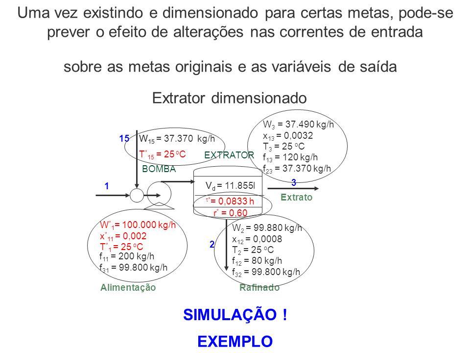 Uma vez existindo e dimensionado para certas metas, pode-se prever o efeito de alterações nas correntes de entrada W * 1 = 100.000 kg/h x * 11 = 0,002