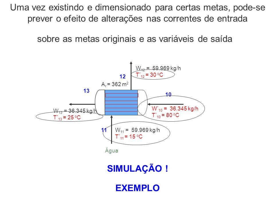 Uma vez existindo e dimensionado para certas metas, pode-se prever o efeito de alterações nas correntes de entrada sobre as metas originais e as variá