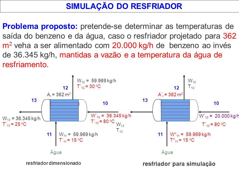 SIMULAÇÃO DO RESFRIADOR T * 10 = 80 o C W 12 T 12 10 11 12 13 A * r = 362 m 2 Água W* 11 = 59.969 kg/h T* 11 = 15 o C W 13 T 13 W * 10 = 20.000 kg/h P