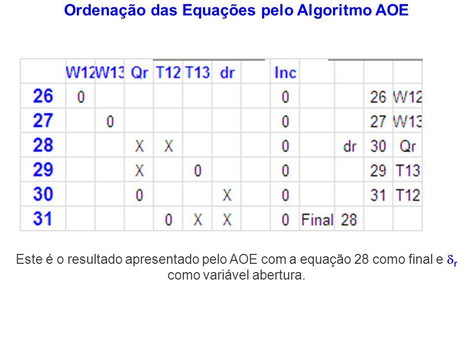 Ordenação das Equações pelo Algoritmo AOE Este é o resultado apresentado pelo AOE com a equação 28 como final e r como variável abertura.