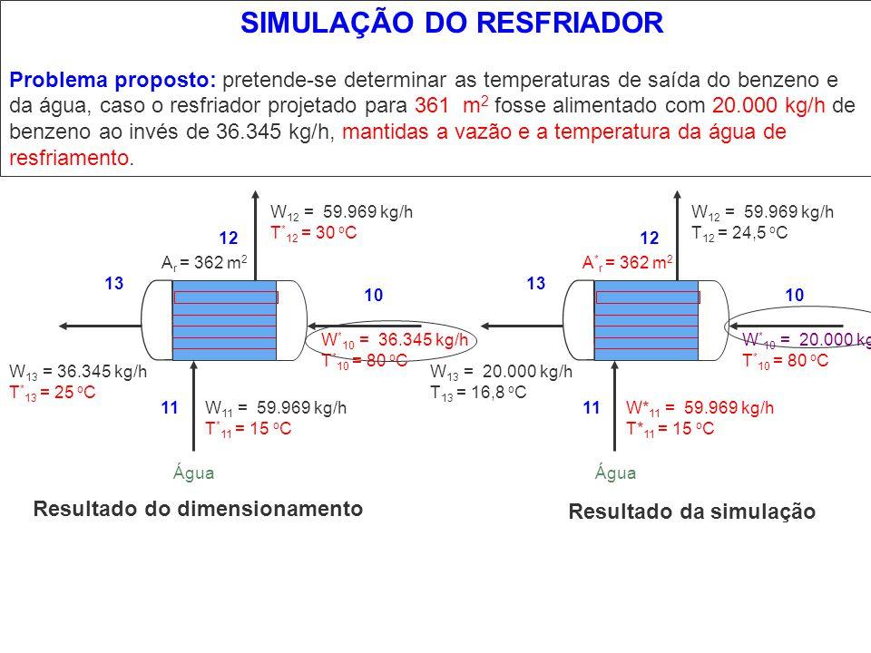 SIMULAÇÃO DO RESFRIADOR Problema proposto: pretende-se determinar as temperaturas de saída do benzeno e da água, caso o resfriador projetado para 361