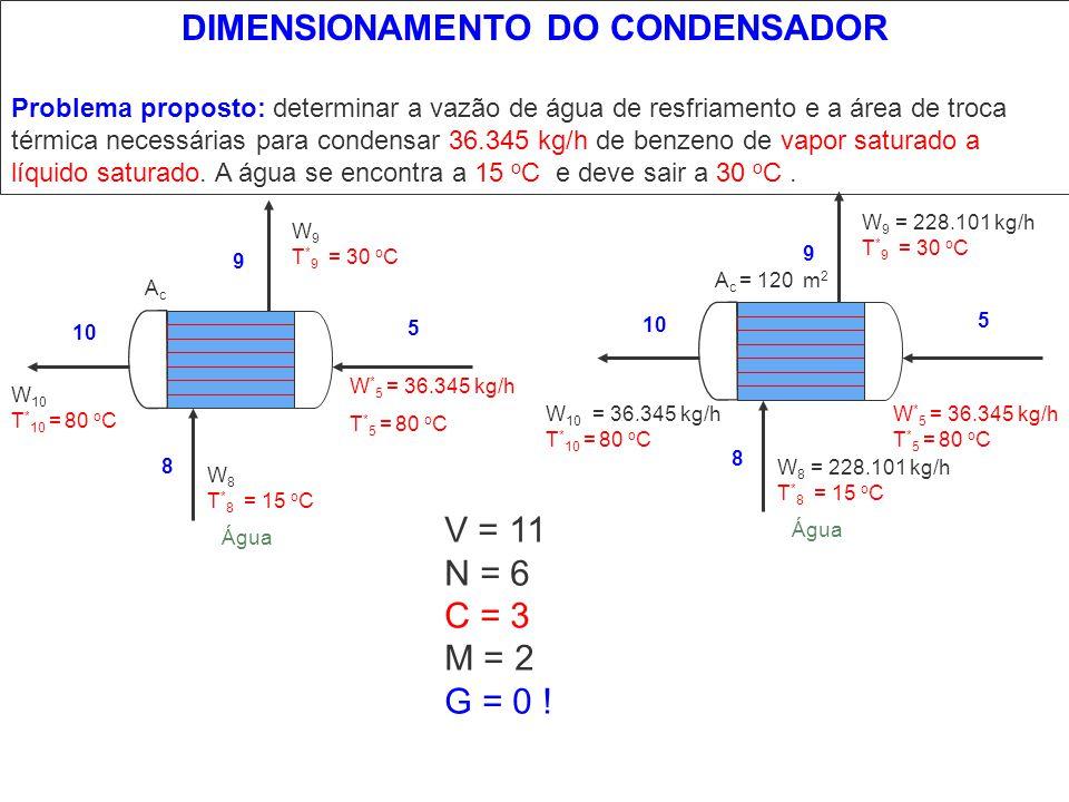 DIMENSIONAMENTO DO CONDENSADOR Problema proposto: determinar a vazão de água de resfriamento e a área de troca térmica necessárias para condensar 36.3