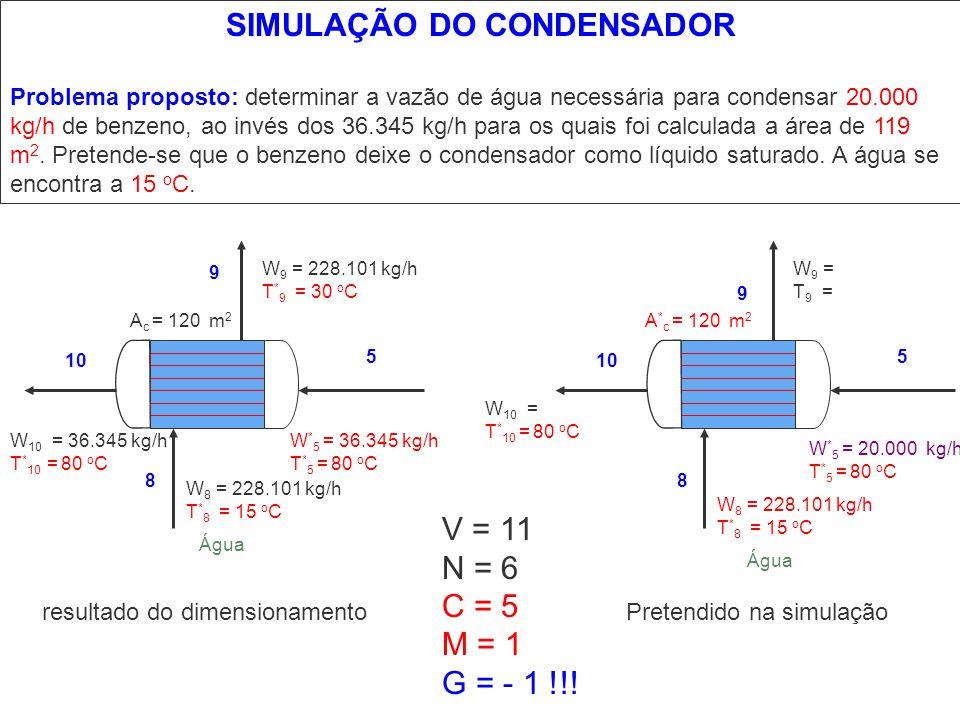 SIMULAÇÃO DO CONDENSADOR Problema proposto: determinar a vazão de água necessária para condensar 20.000 kg/h de benzeno, ao invés dos 36.345 kg/h para