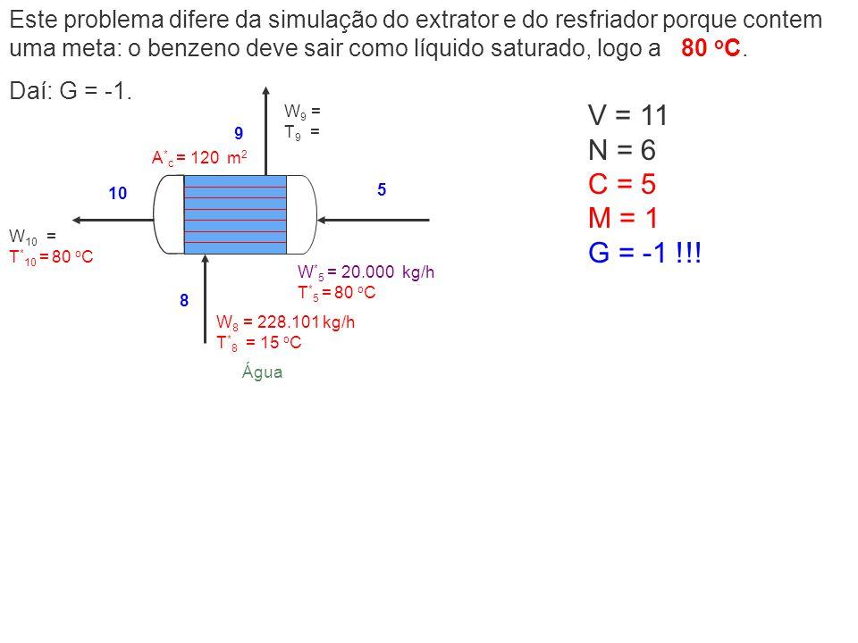 V = 11 N = 6 C = 5 M = 1 G = -1 !!! Este problema difere da simulação do extrator e do resfriador porque contem uma meta: o benzeno deve sair como líq