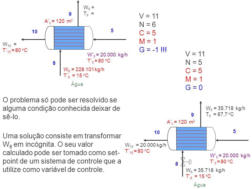 V = 11 N = 6 C = 5 M = 1 G = -1 !!! W * 5 = 20.000 kg/h T * 5 = 80 o C W 10 = T * 10 = 80 o C W 9 = T 9 = 5 8 9 10 Água W 8 = 228.101 kg/h T * 8 = 15