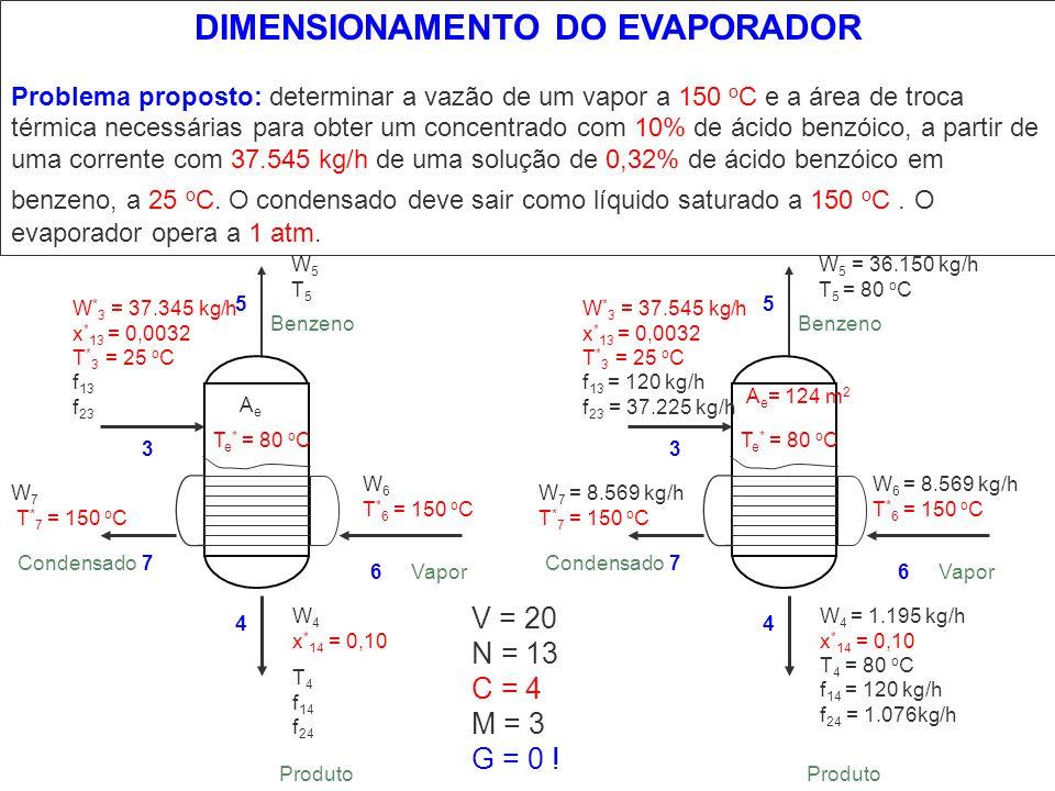 DIMENSIONAMENTO DO EVAPORADOR Problema proposto: determinar a vazão de um vapor a 150 o C e a área de troca térmica necessárias para obter um concentr