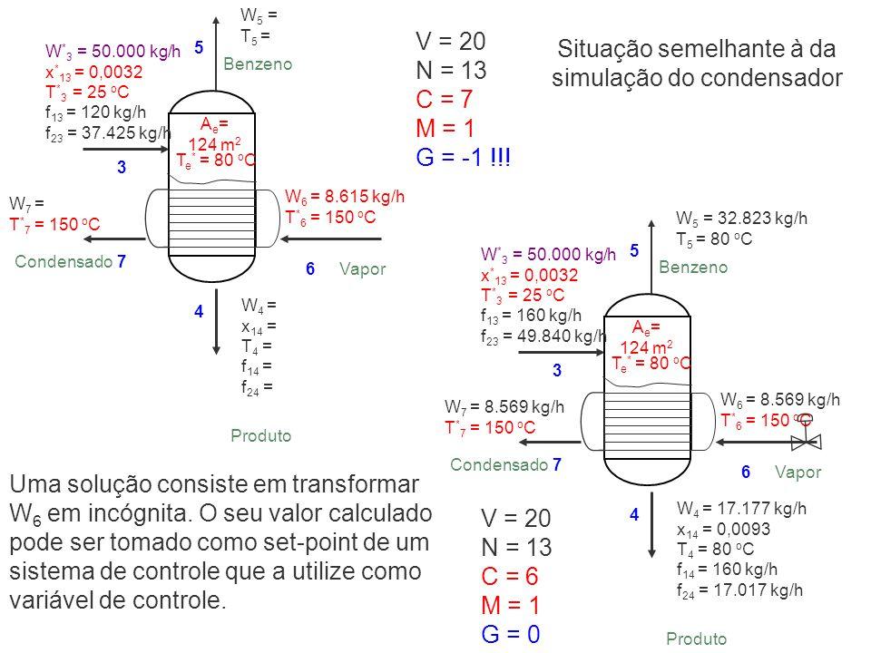 V = 20 N = 13 C = 7 M = 1 G = -1 !!! W 5 = T 5 = W 6 = 8.615 kg/h T * 6 = 150 o C W 7 = T * 7 = 150 o C W * 3 = 50.000 kg/h x * 13 = 0,0032 T * 3 = 25
