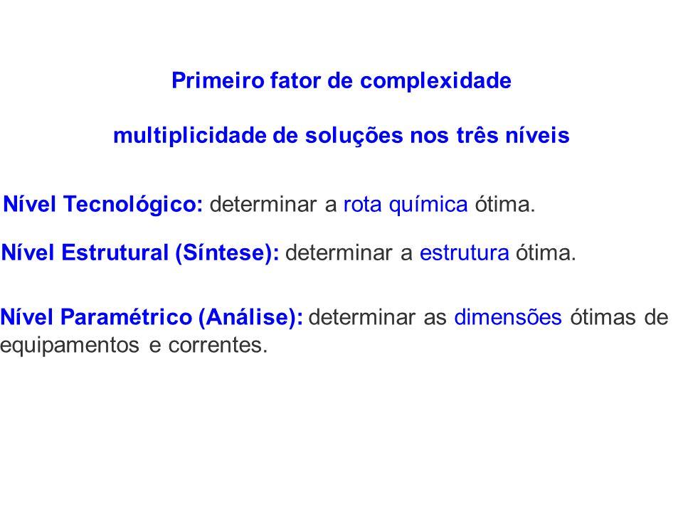 Primeiro fator de complexidade multiplicidade de soluções nos três níveis Nível Tecnológico: determinar a rota química ótima. Nível Paramétrico (Análi