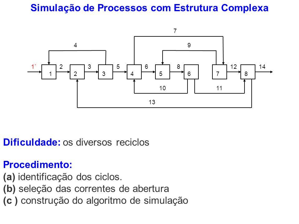 Simulação de Processos com Estrutura Complexa 12345678 1*1* 23 4 56 7 8 9 1011 12 13 14 Procedimento: (a) identificação dos ciclos. (b) seleção das co