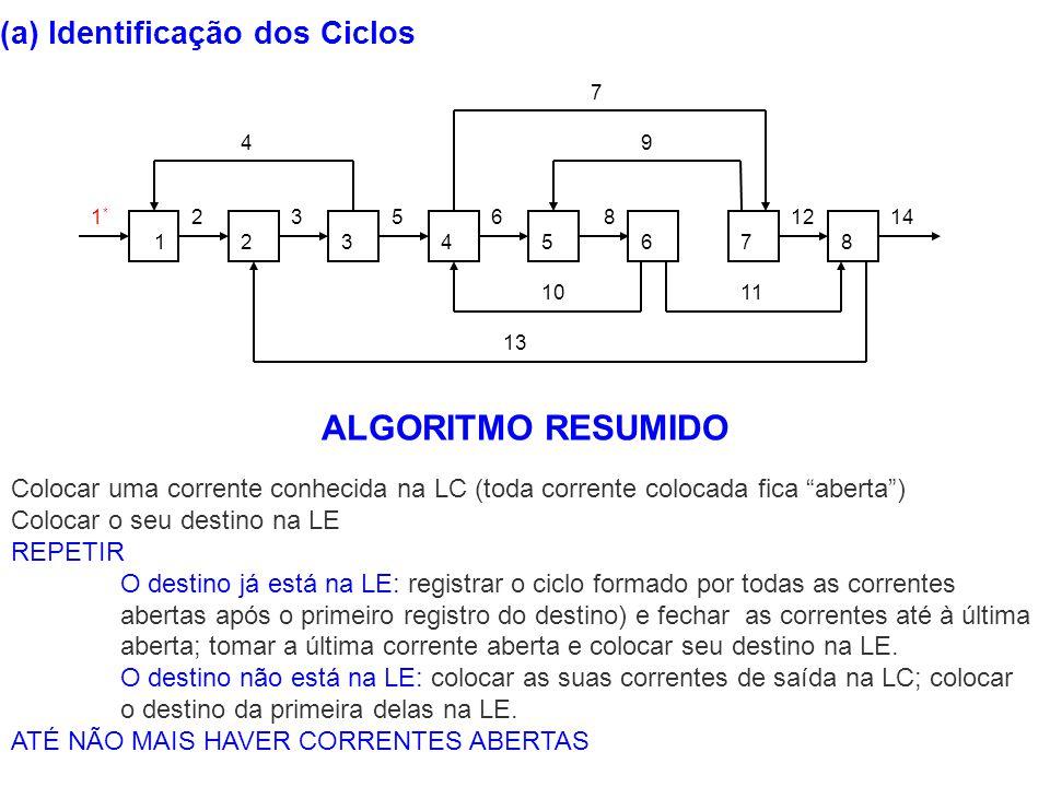 (a) Identificação dos Ciclos 12345678 1*1* 23 4 56 7 8 9 1011 12 13 14 ALGORITMO RESUMIDO Colocar uma corrente conhecida na LC (toda corrente colocada