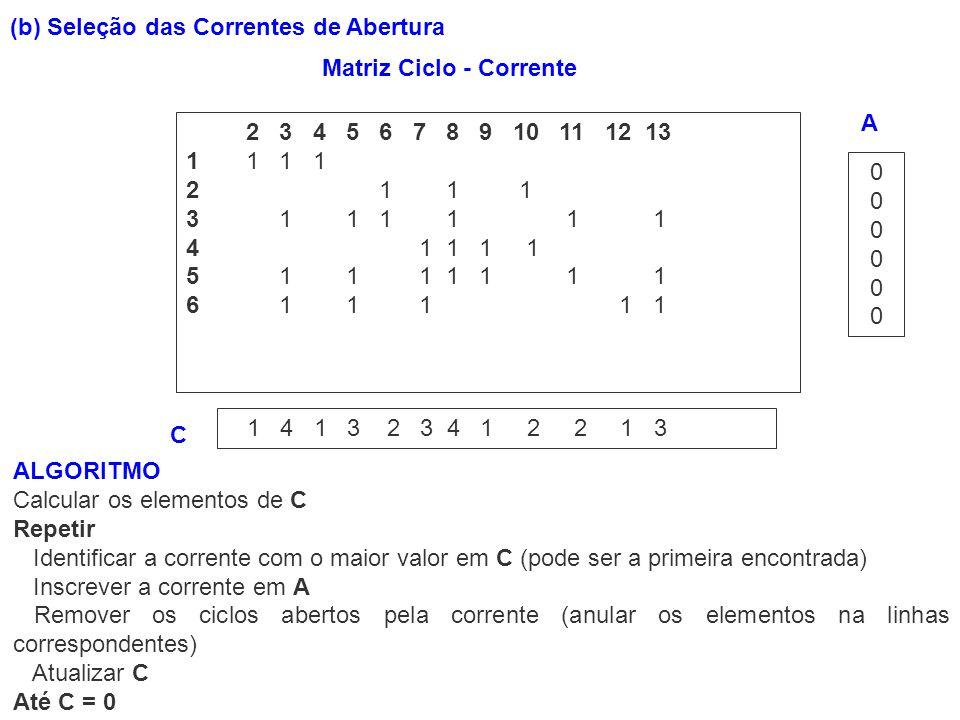 (b) Seleção das Correntes de Abertura Matriz Ciclo - Corrente ALGORITMO Calcular os elementos de C Repetir Identificar a corrente com o maior valor em