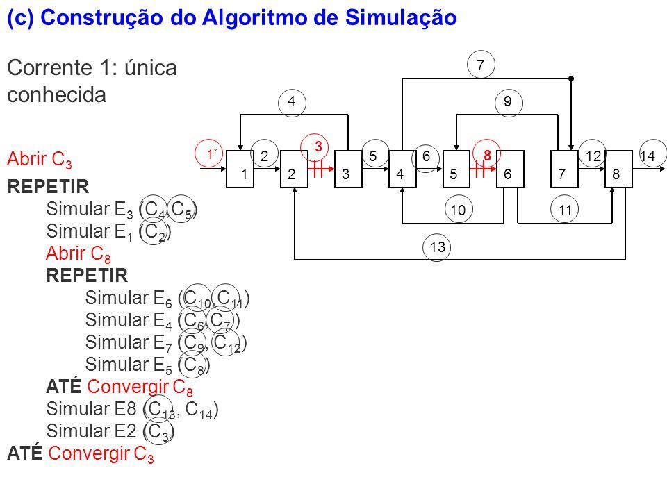 (c) Construção do Algoritmo de Simulação 12345678 1*1* 2 4 56 7 8 9 1011 12 13 14 3 Abrir C 3 REPETIR Simular E 3 (C 4,C 5 ) Simular E 1 (C 2 ) REPETI