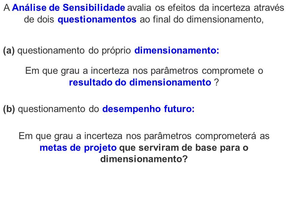 (b) questionamento do desempenho futuro: (a) questionamento do próprio dimensionamento: A Análise de Sensibilidade avalia os efeitos da incerteza atra