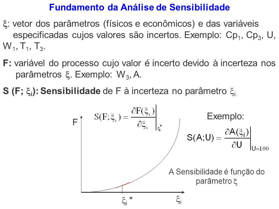 F: variável do processo cujo valor é incerto devido à incerteza nos parâmetros. Exemplo: W 3, A. S (F; i ): Sensibilidade de F à incerteza no parâmetr