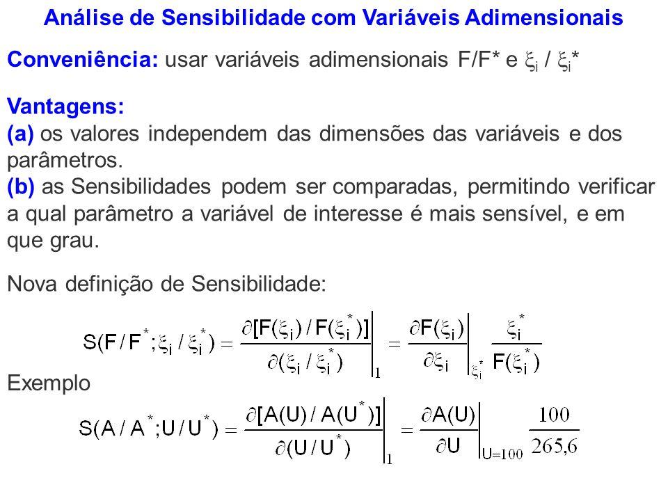 Conveniência: usar variáveis adimensionais F/F* e i / i * Análise de Sensibilidade com Variáveis Adimensionais Vantagens: (a) os valores independem da