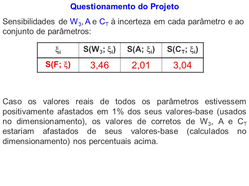 Questionamento do Projeto Sensibilidades de W 3, A e C T à incerteza em cada parâmetro e ao conjunto de parâmetros: i S(W 3 ; i )S(A; i )S(C T ; i ) S