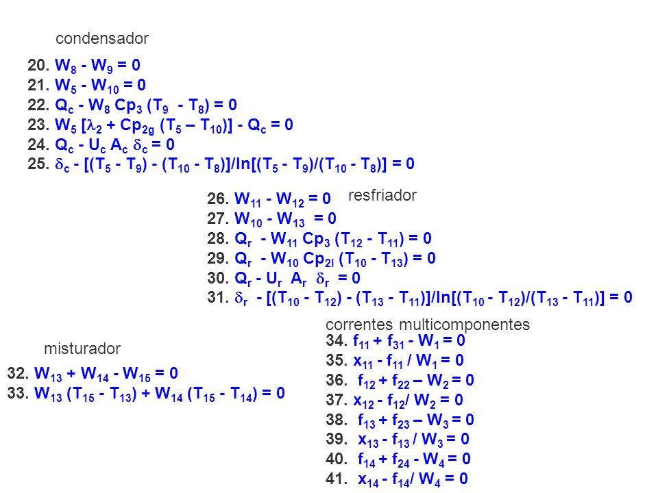 20. W 8 - W 9 = 0 21. W 5 - W 10 = 0 22. Q c - W 8 Cp 3 (T 9 - T 8 ) = 0 23. W 5 [ 2 + Cp 2g (T 5 – T 10 )] - Q c = 0 24. Q c - U c A c c = 0 25. c -