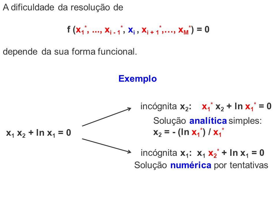 A dificuldade da resolução de f (x 1 *,..., x i - 1 *, x i, x i + 1 *,…, x M * ) = 0 depende da sua forma funcional. incógnita x 2 : x 1 * x 2 + ln x