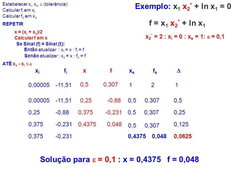 Exemplo: x 1 x 2 * + ln x 1 = 0 Solução para = 0,1 : x = 0,4375 f = 0,048 x i f i x f x s f s 0,00005 -11,51 1 2 1 0,00005 -11,51 0,5 0,307 0,375 -0,2