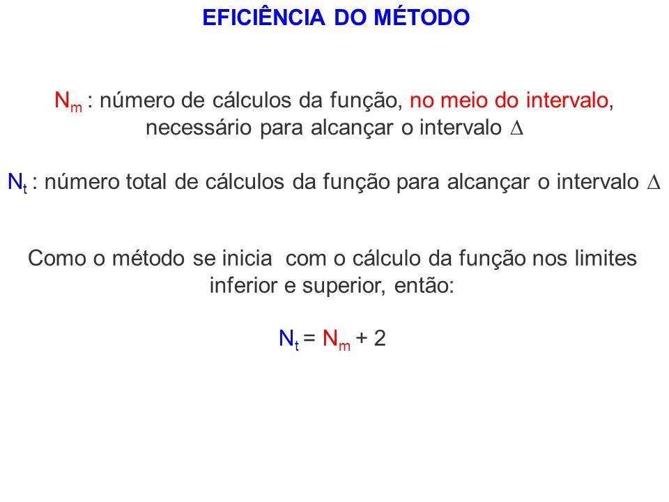 EFICIÊNCIA DO MÉTODO N t : número total de cálculos da função para alcançar o intervalo N m : número de cálculos da função, no meio do intervalo, nece