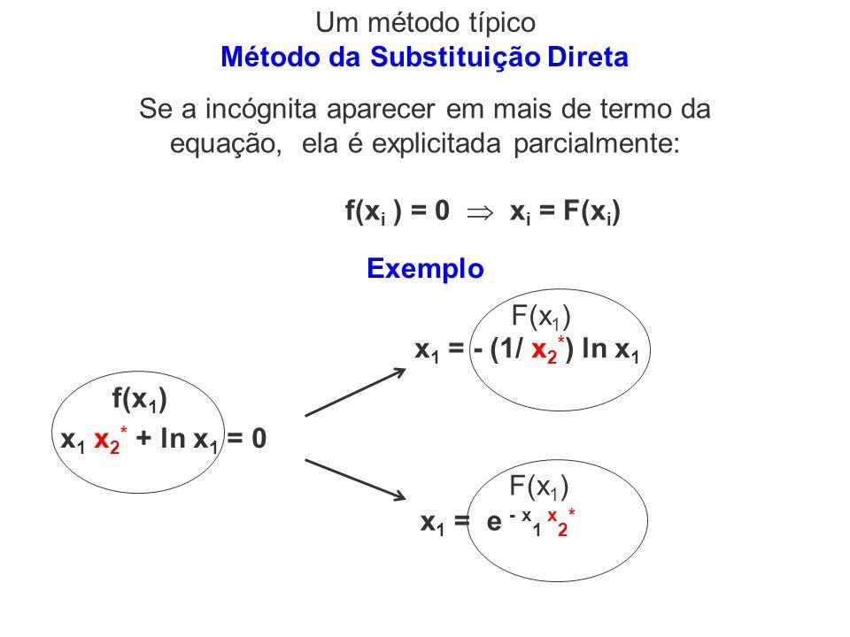 Um método típico Método da Substituição Direta Se a incógnita aparecer em mais de termo da equação, ela é explicitada parcialmente: f(x i ) = 0 x i =