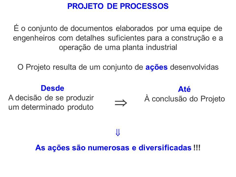 O Projeto resulta de um conjunto de ações desenvolvidas Desde A decisão de se produzir um determinado produto Até À conclusão do Projeto As ações são