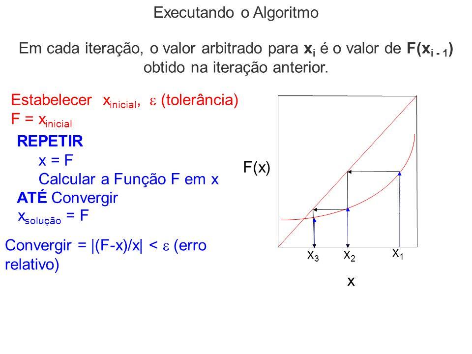 F(x) x Convergir = |(F-x)/x| < (erro relativo) Estabelecer x inicial, (tolerância) F = x inicial REPETIR x = F Calcular a Função F em x ATÉ Convergir