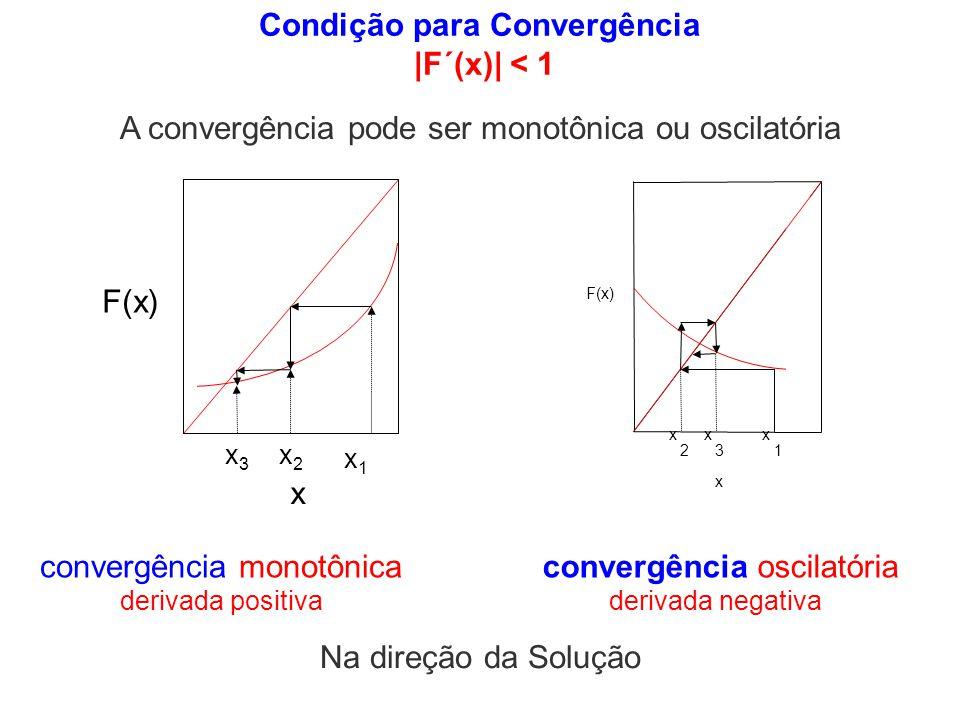 Condição para Convergência |F´(x)| < 1 F(x) x x1x1 x2x2 x3x3 convergência monotônica derivada positiva convergência oscilatória derivada negativa x 1